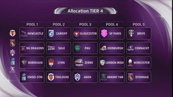 Challenge Cup pools
