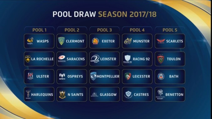 Champions Cup pools